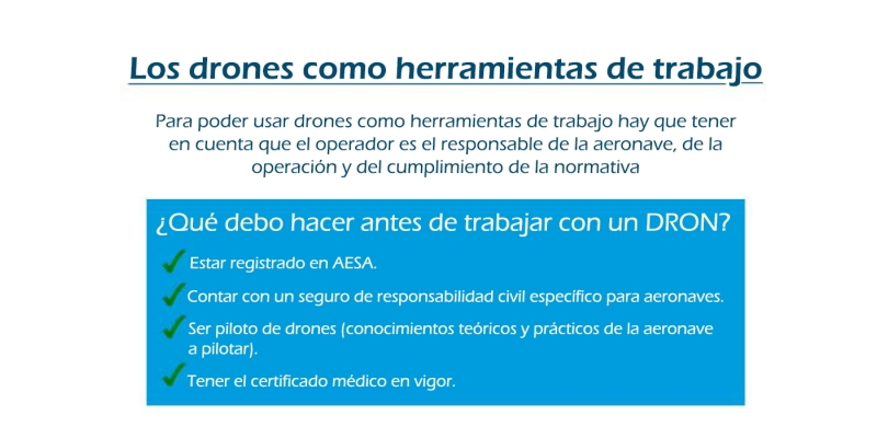 Nuevo follleto informativo de AESA: Los Drones como Herramienta deTrabajo
