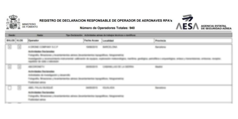 AESA ha cerrado el 2015 con 940 operadores de drones registrados enEspaña