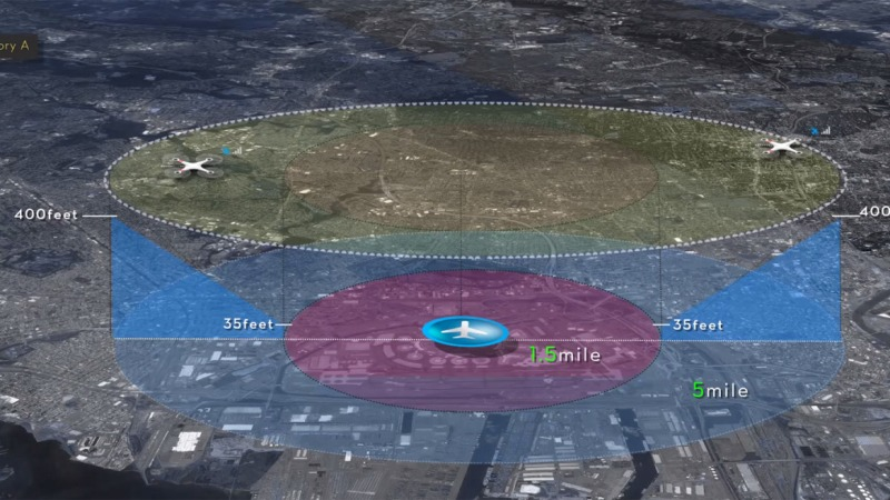 ENAIRE prepara una APP oficial para consultar los espacios aéreos enEspaña