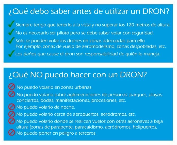 aesa-recomendaciones-drone-hobby-vuelo-recreativo-regalo-reyes-magos-navidad-cuidado-danger-peligro-ninos-ninas-aeronave